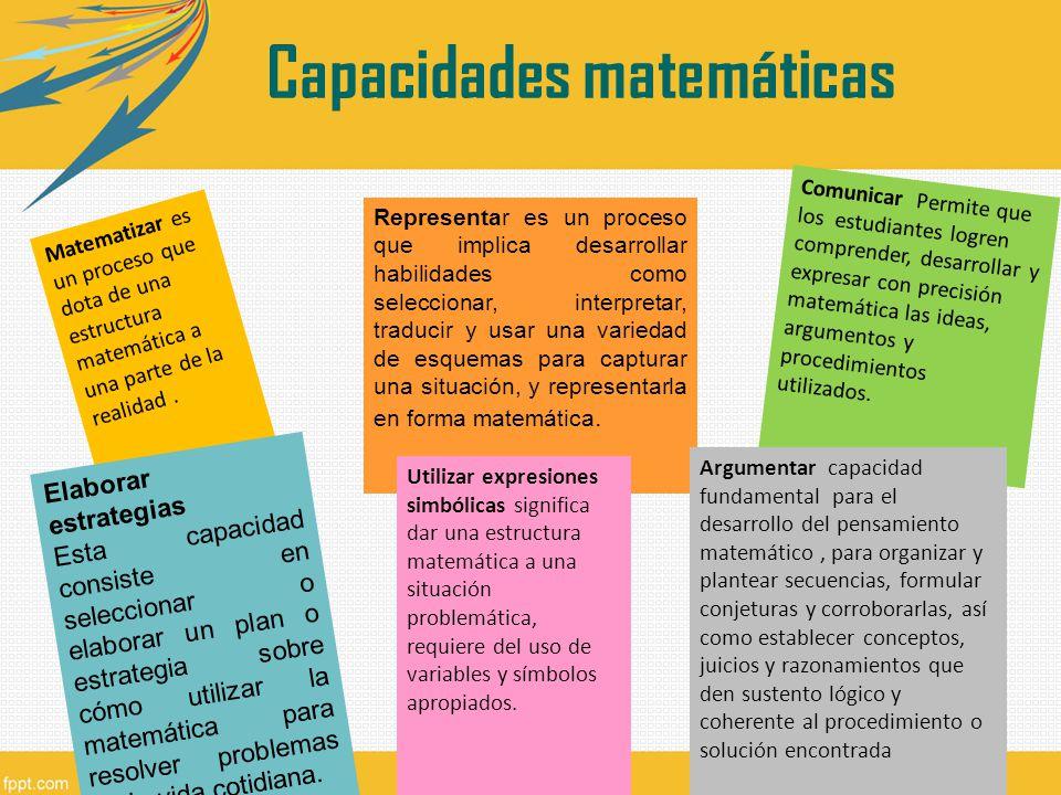 Matematizar es un proceso que dota de una estructura matemática a una parte de la realidad. Representar es un proceso que implica desarrollar habilida