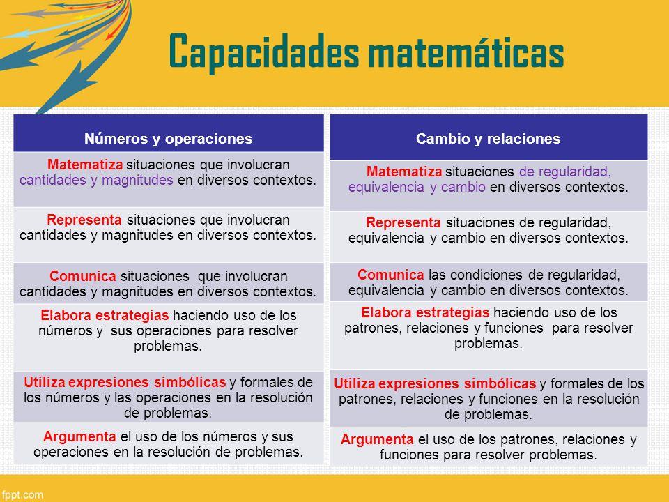 Números y operaciones Matematiza situaciones que involucran cantidades y magnitudes en diversos contextos. Representa situaciones que involucran canti