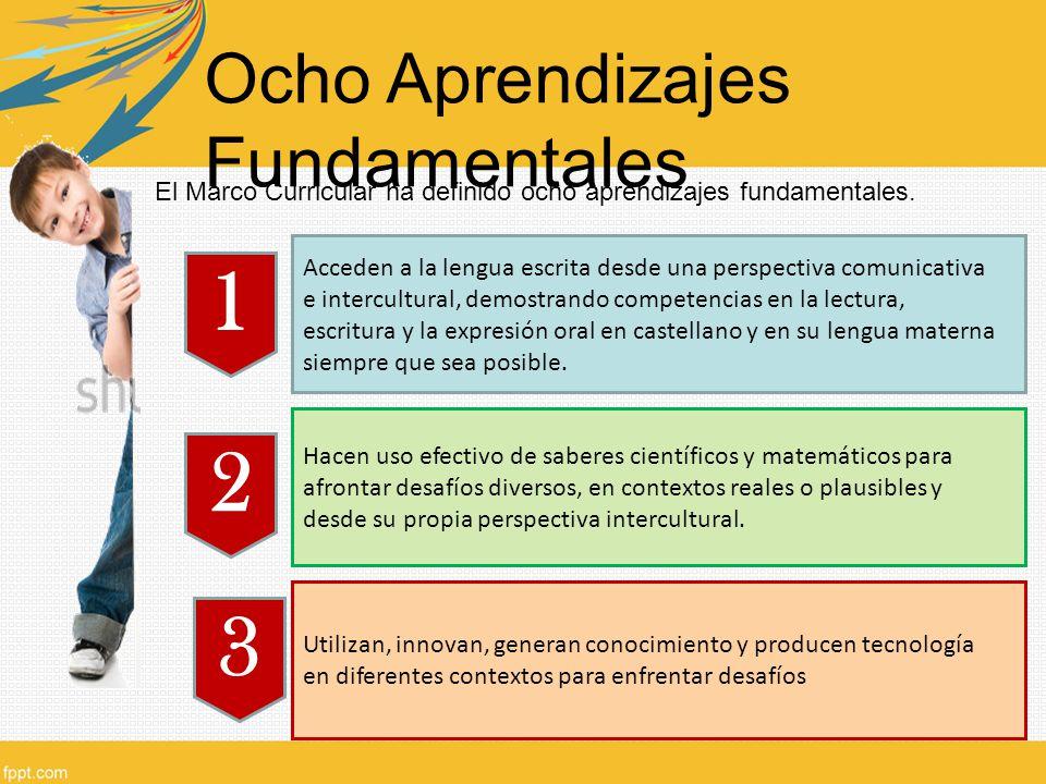 Ocho Aprendizajes Fundamentales El Marco Curricular ha definido ocho aprendizajes fundamentales.