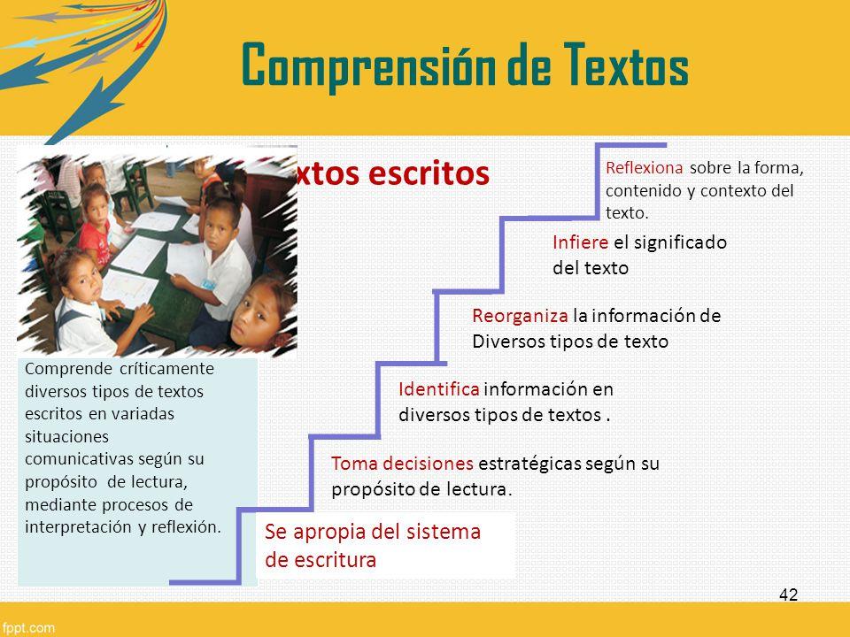42 Textos escritos Comprende críticamente diversos tipos de textos escritos en variadas situaciones comunicativas según su propósito de lectura, media