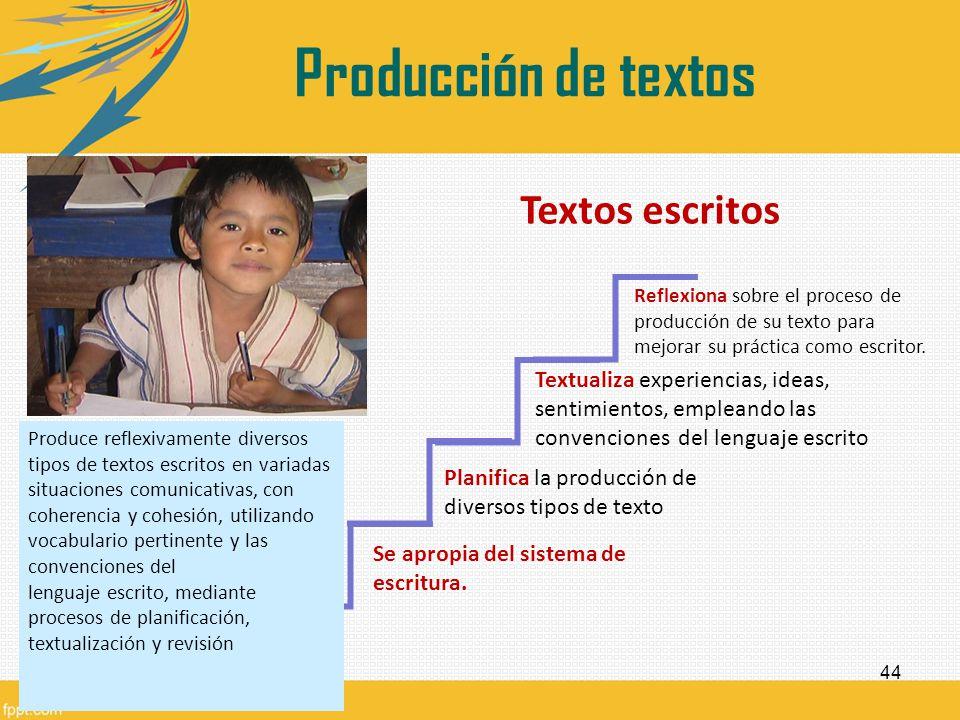 44 Textos escritos Planifica la producción de diversos tipos de texto Textualiza experiencias, ideas, sentimientos, empleando las convenciones del len