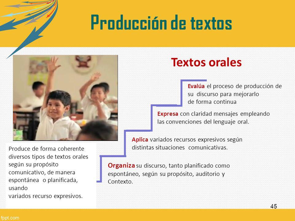 45 Textos orales Expresa con claridad mensajes empleando las convenciones del lenguaje oral. Aplica variados recursos expresivos según distintas situa