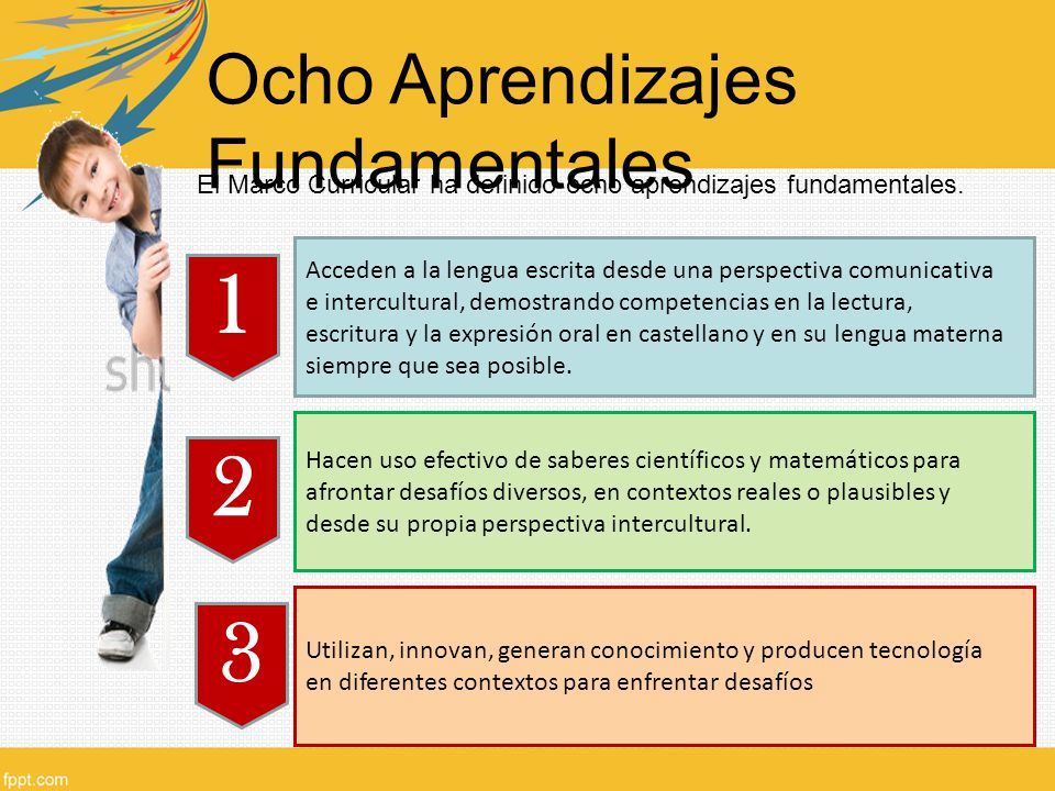 Ocho Aprendizajes Fundamentales El Marco Curricular ha definido ocho aprendizajes fundamentales. 1 Acceden a la lengua escrita desde una perspectiva c