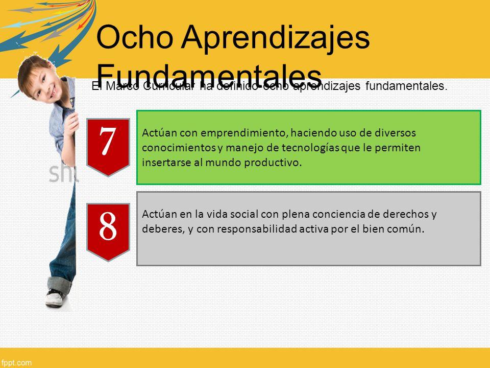 El Marco Curricular ha definido ocho aprendizajes fundamentales. 7 Actúan con emprendimiento, haciendo uso de diversos conocimientos y manejo de tecno