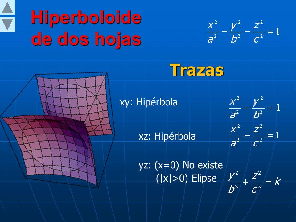 Hiperboloide de una hoja xz: Hipérbola yz: Hipérbola Trazas xy: Elipse