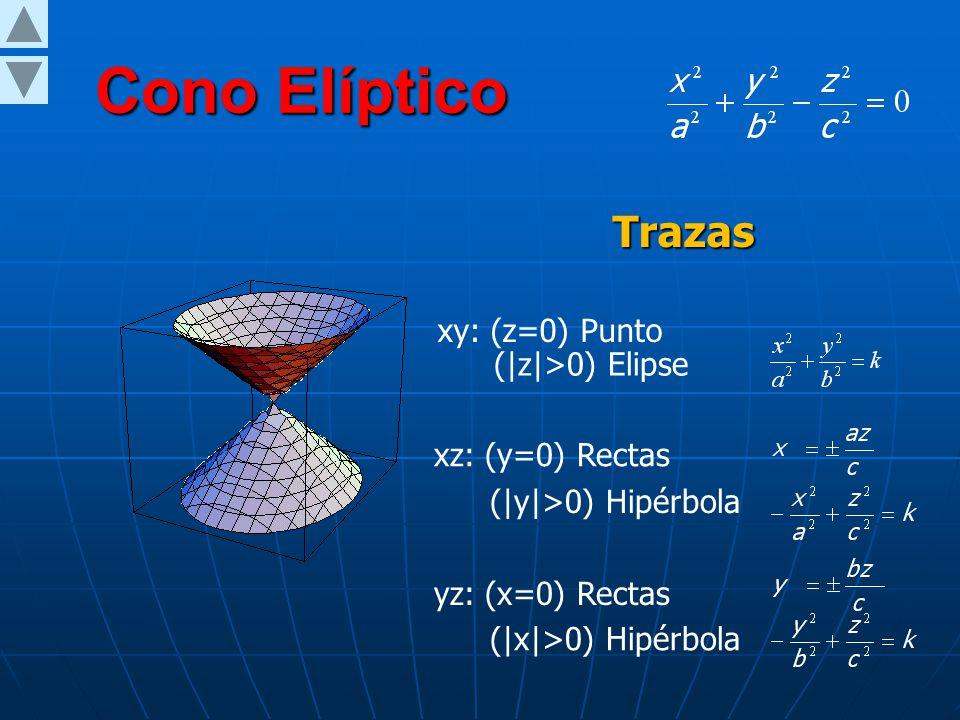 Hiperboloide de dos hojas xz: Hipérbola (|x|>0) Elipse yz: (x=0) No existe Trazas xy: Hipérbola