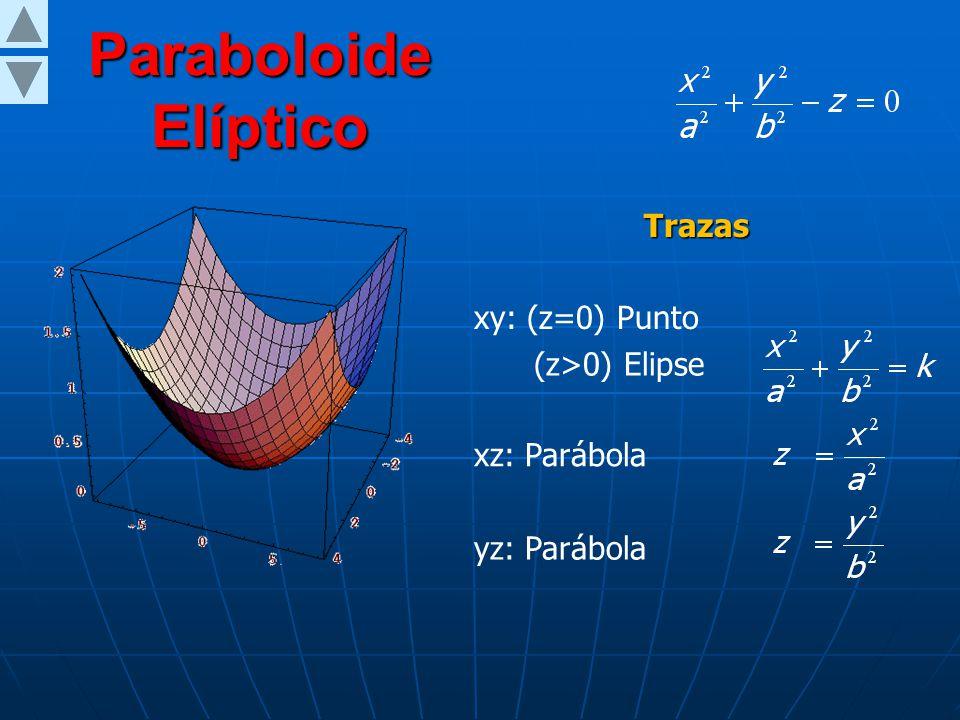 Cono Elíptico (|z|>0) Elipse xz: (y=0) Rectas (|y|>0) Hipérbola yz: (x=0) Rectas (|x|>0) Hipérbola Trazas xy: (z=0) Punto