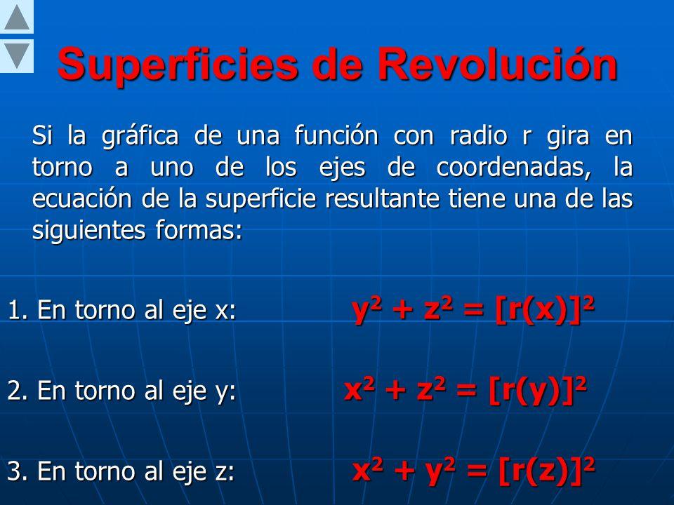 Paraboloide Hiperbólico (|z|>0) Hipérbola yz: Parábola xz: Parábola Trazas xy: (z=0) Recta