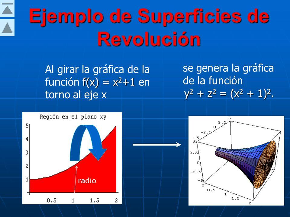 Superficies de Revolución Si la gráfica de una función con radio r gira en torno a uno de los ejes de coordenadas, la ecuación de la superficie result