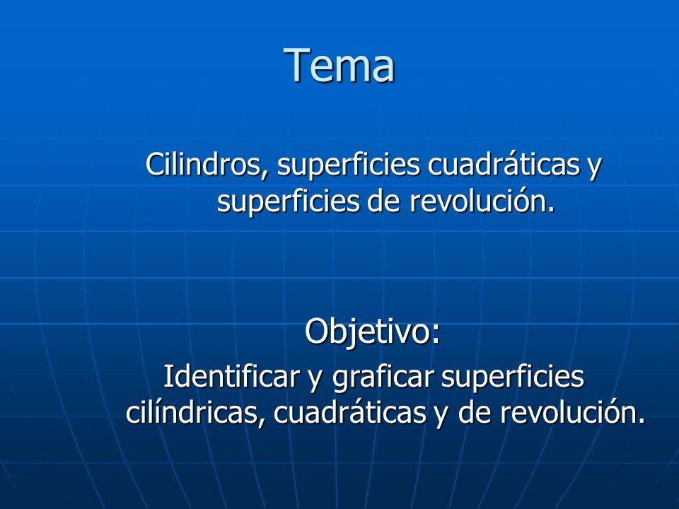 Objetivo: Identificar y graficar superficies cilíndricas, cuadráticas y de revolución.