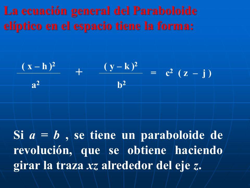 Paraboloide Eliptico El Paraboloide elíptico es el lugar geometrico de todos los puntos que satisfacen una relación de la forma. x 2 y 2 x 2 z 2 y 2 z