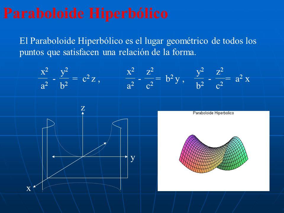 ( x – h ) 2 ( y – k ) 2 + = c 2 ( z – j ) a 2 b 2 Si a = b, se tiene un paraboloide de revolución, que se obtiene haciendo girar la traza xz alrededor del eje z.