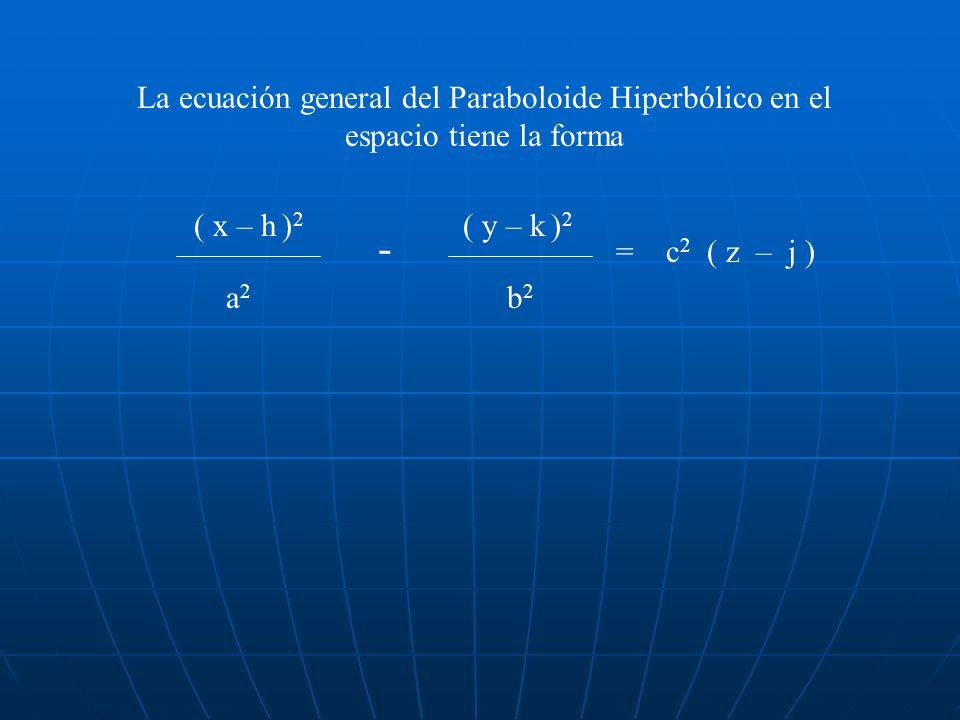 Paraboloide Hiperbólico El Paraboloide Hiperbólico es el lugar geométrico de todos los puntos que satisfacen una relación de la forma. x 2 y 2 x 2 z 2