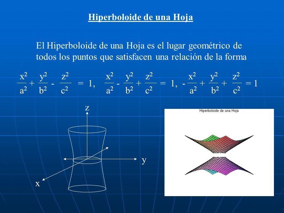 La ecuación general del Paraboloide Hiperbólico en el espacio tiene la forma ( x – h ) 2 ( y – k ) 2 - = c 2 ( z – j ) a 2 b 2