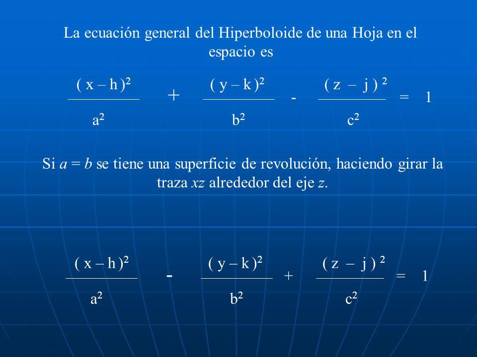Hiperboloide de una Hoja El Hiperboloide de una Hoja es el lugar geométrico de todos los puntos que satisfacen una relación de la forma x 2 y 2 z 2 x 2 y 2 z 2 x 2 y 2 z 2 + - = 1, - + = 1, - + + = 1 a 2 b 2 c 2 a 2 b 2 c 2 a 2 b 2 c 2 x y z
