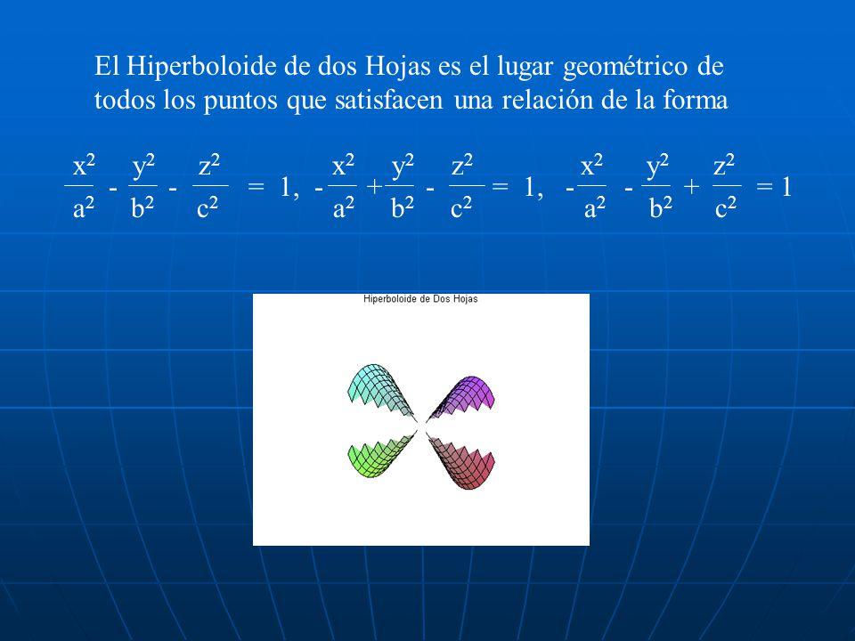 Hiperboloide de dos Hojas La ecuación general del Hiperboloide de una Hoja en el espacio es ( x – h ) 2 ( y – k ) 2 ( z – j ) 2 - - = 1 a 2 b 2 c 2 Si b = c se tiene una superficie de revolución, haciendo girar la traza xz alrededor del eje z.