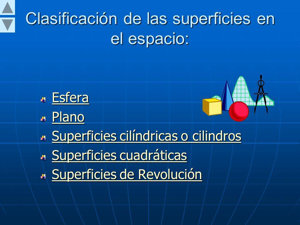 Clasificación de las superficies en el espacio: Esfera Plano Superficies cilíndricas o cilindros Superficies cilíndricas o cilindros Superficies cuadráticas Superficies cuadráticas Superficies de Revolución Superficies de Revolución
