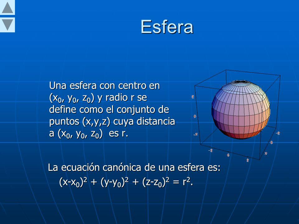 Esfera Una esfera con centro en (x 0, y 0, z 0 ) y radio r se define como el conjunto de puntos (x,y,z) cuya distancia a (x 0, y 0, z 0 ) es r.