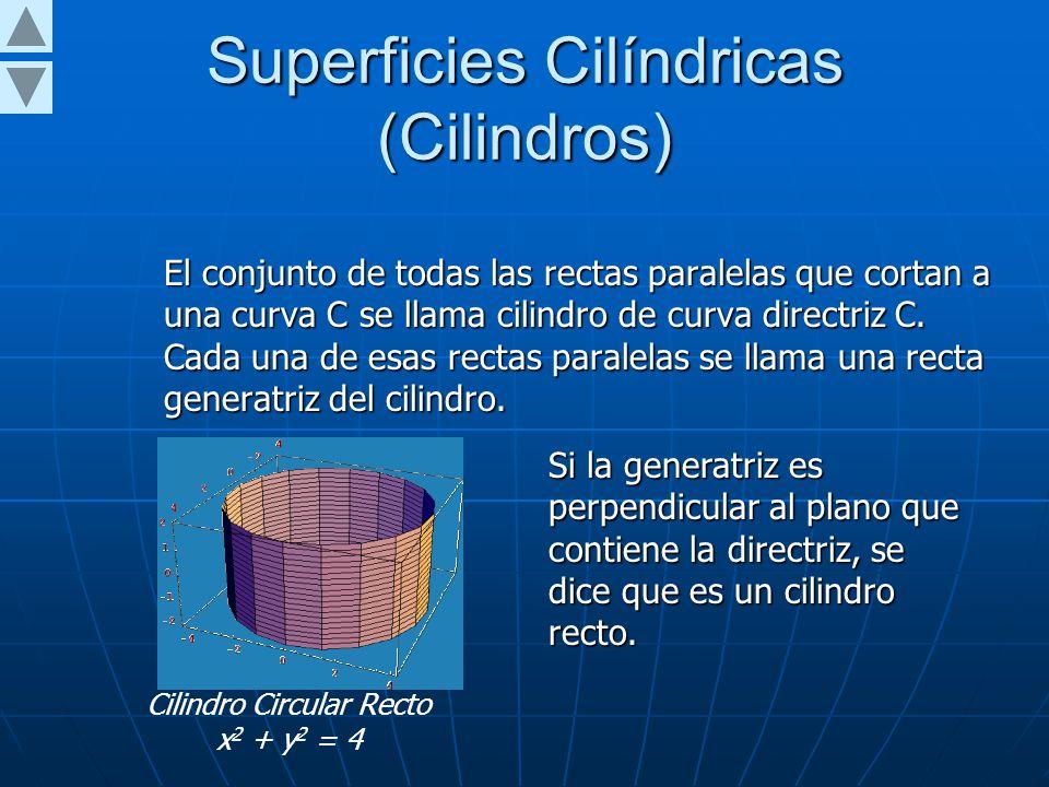 Superficies Cilíndricas (Cilindros) El conjunto de todas las rectas paralelas que cortan a una curva C se llama cilindro de curva directriz C.