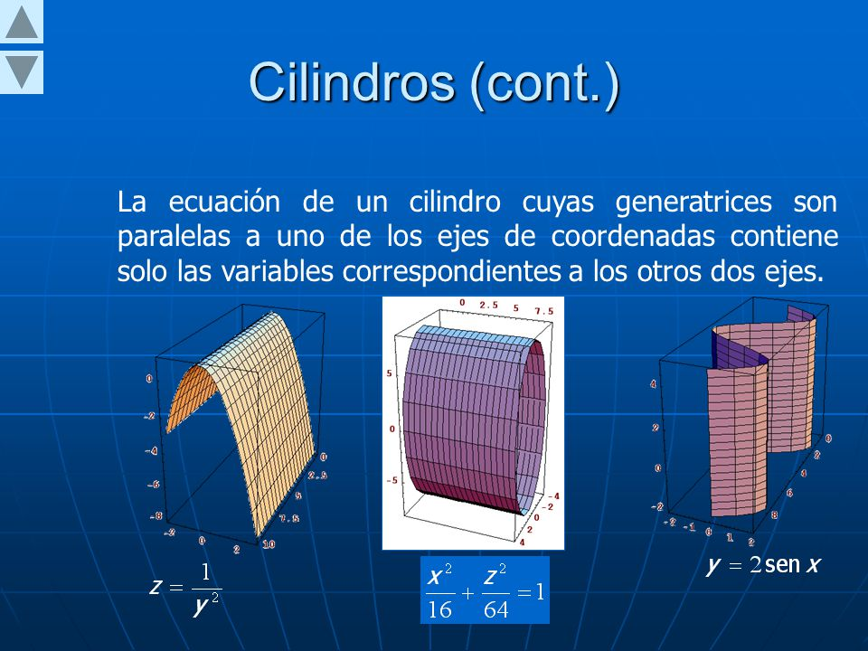 Cilindros (cont.) La ecuación de un cilindro cuyas generatrices son paralelas a uno de los ejes de coordenadas contiene solo las variables correspondientes a los otros dos ejes.