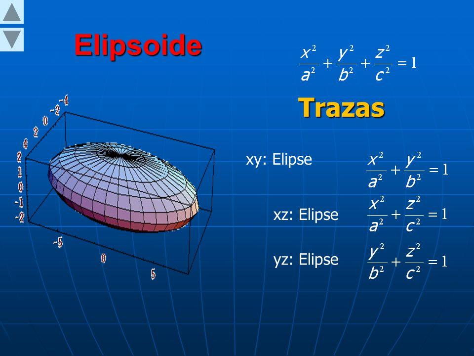 Elipsoide Trazas xy: Elipse xz: Elipse yz: Elipse