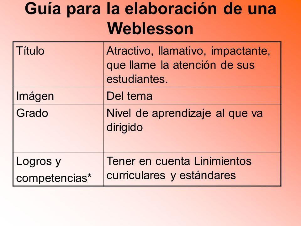 Guía para la elaboración de una Weblesson TítuloAtractivo, llamativo, impactante, que llame la atención de sus estudiantes.