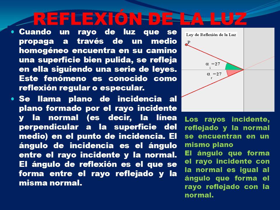 REFLEXIÓN DE LA LUZ Cuando un rayo de luz que se propaga a través de un medio homogéneo encuentra en su camino una superficie bien pulida, se refleja