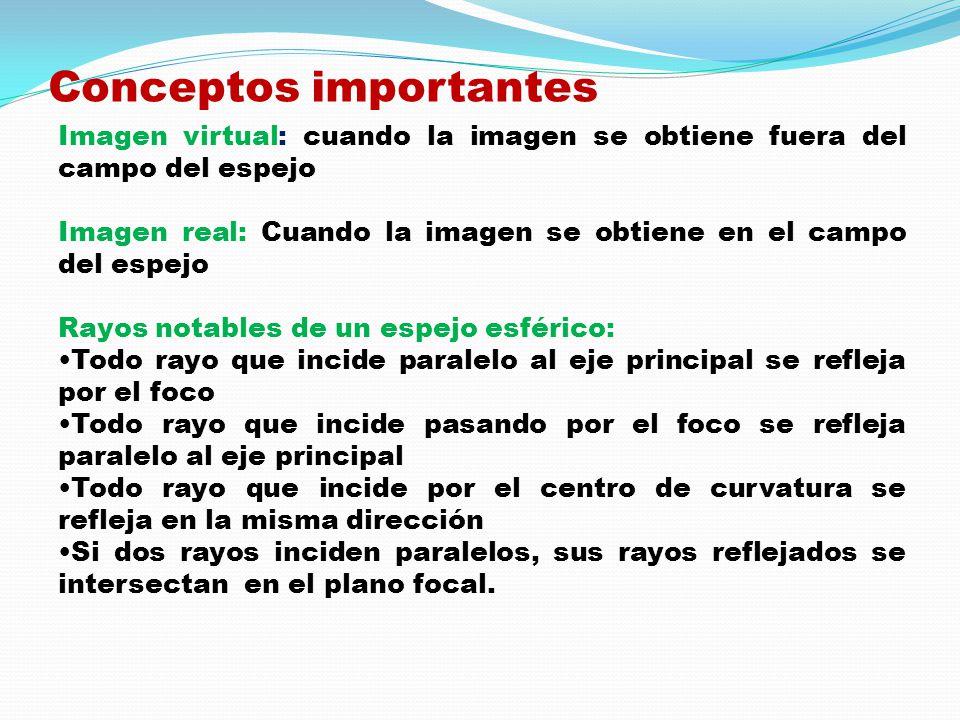 Conceptos importantes Imagen virtual: cuando la imagen se obtiene fuera del campo del espejo Imagen real: Cuando la imagen se obtiene en el campo del