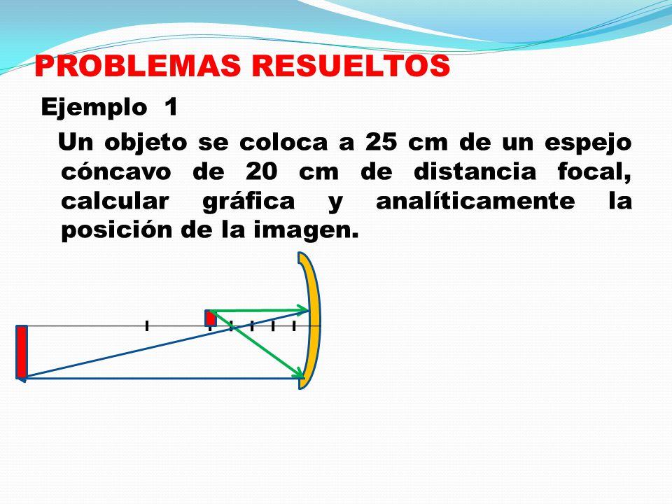 PROBLEMAS RESUELTOS Ejemplo 1 Un objeto se coloca a 25 cm de un espejo cóncavo de 20 cm de distancia focal, calcular gráfica y analíticamente la posic