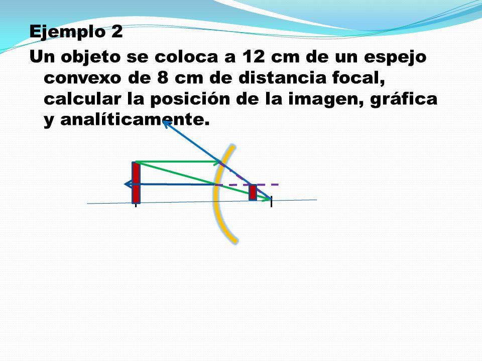 Ejemplo 2 Un objeto se coloca a 12 cm de un espejo convexo de 8 cm de distancia focal, calcular la posición de la imagen, gráfica y analíticamente.