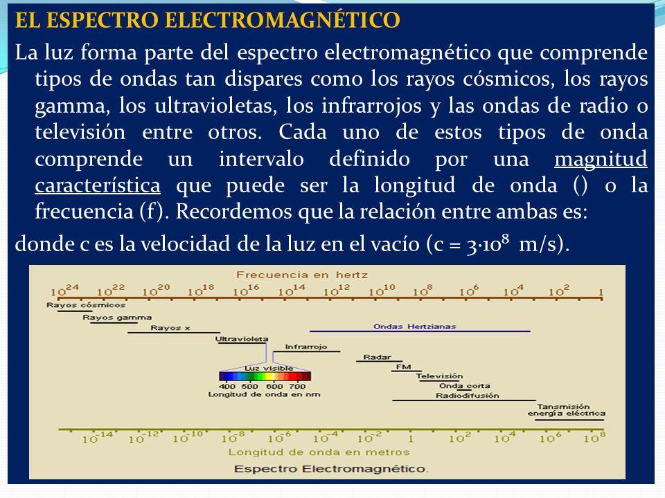 EL ESPECTRO ELECTROMAGNÉTICO La luz forma parte del espectro electromagnético que comprende tipos de ondas tan dispares como los rayos cósmicos, los r