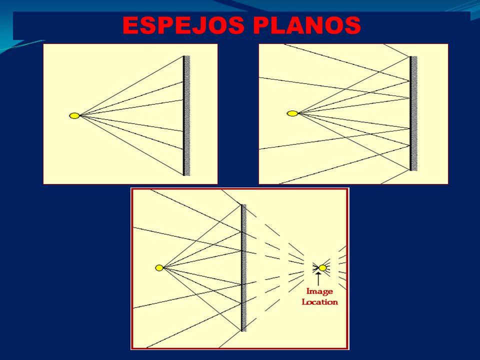 ESPEJOS PLANOS