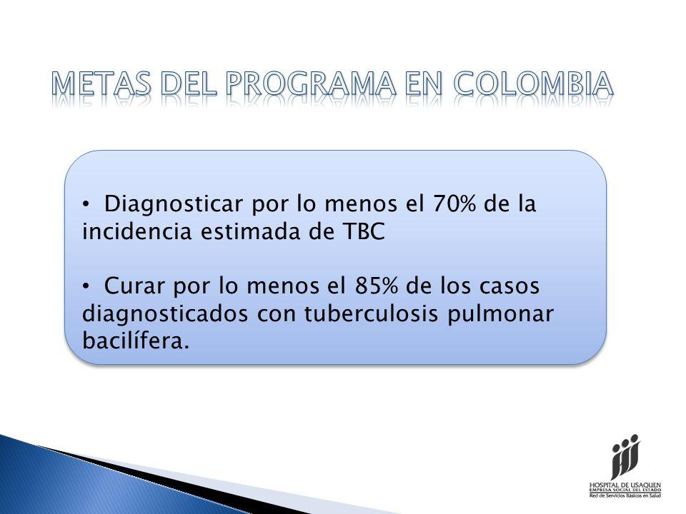 Diagnosticar por lo menos el 70% de la incidencia estimada de TBC Curar por lo menos el 85% de los casos diagnosticados con tuberculosis pulmonar baci