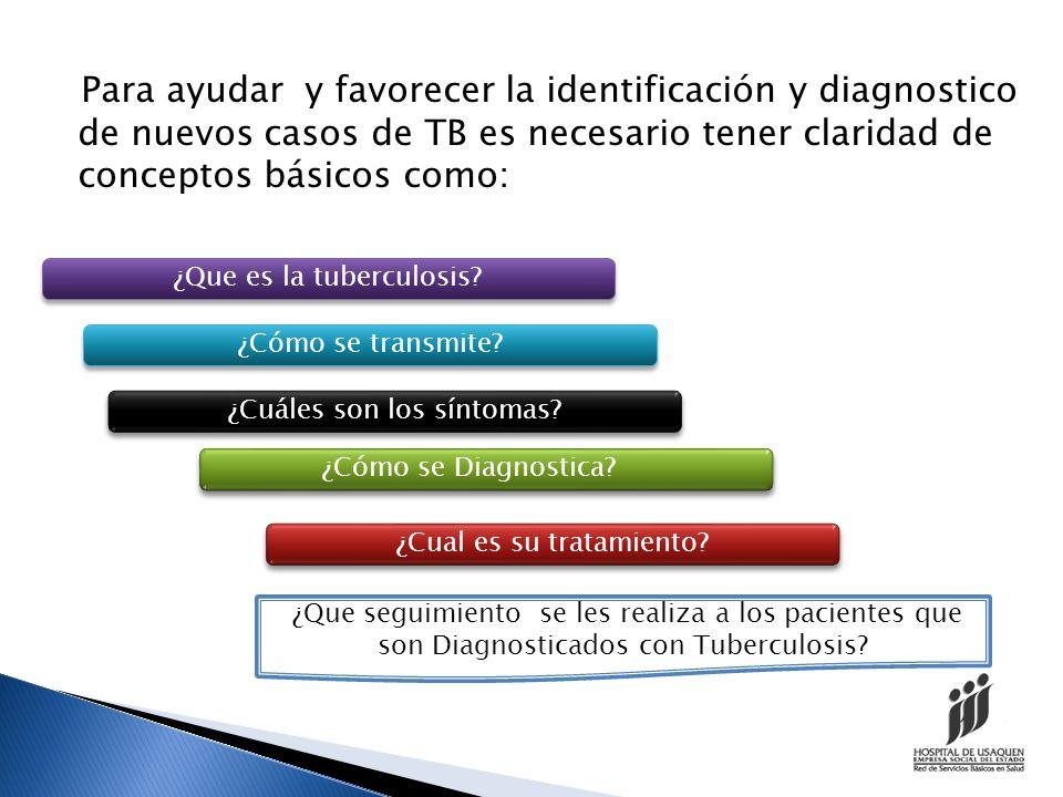 ¿Que es la tuberculosis.