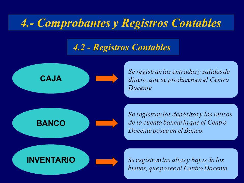 4.- Comprobantes y Registros Contables 4.2 - Registros Contables CAJA BANCO INVENTARIO Se registran las entradas y salidas de dinero, que se producen en el Centro Docente Se registran los depósitos y los retiros de la cuenta bancaria que el Centro Docente posee en el Banco.