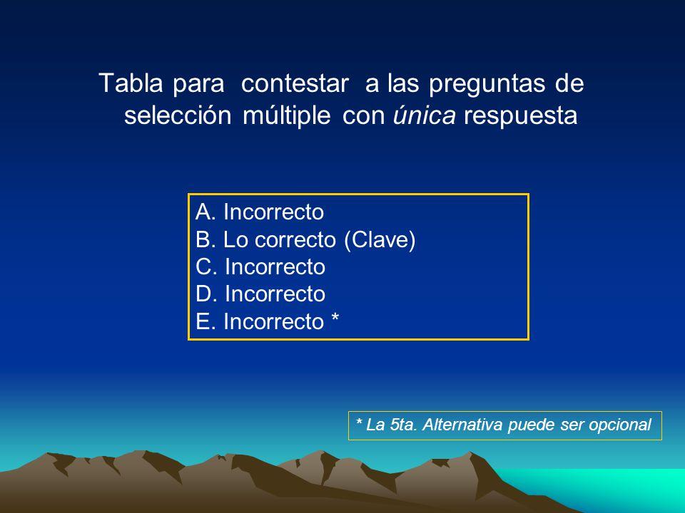 Tabla para contestar a las preguntas de selección múltiple con única respuesta A. Incorrecto B. Lo correcto (Clave) C. Incorrecto D. Incorrecto E. Inc