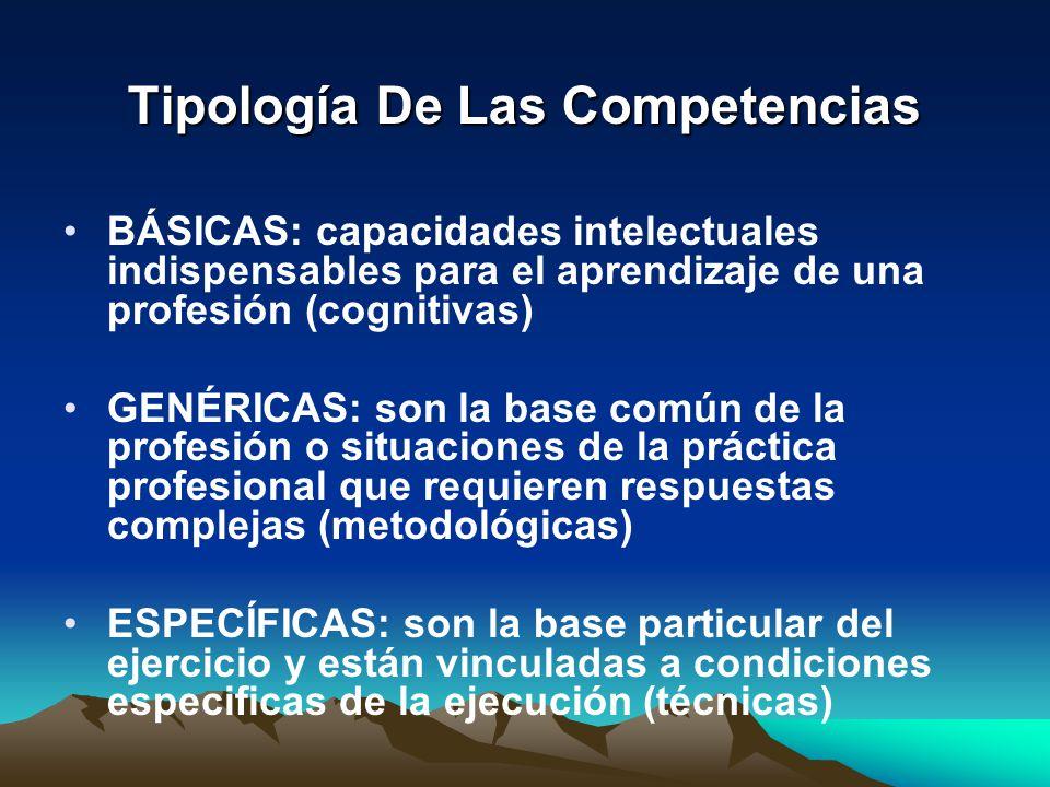 Tipología De Las Competencias BÁSICAS: capacidades intelectuales indispensables para el aprendizaje de una profesión (cognitivas) GENÉRICAS: son la ba