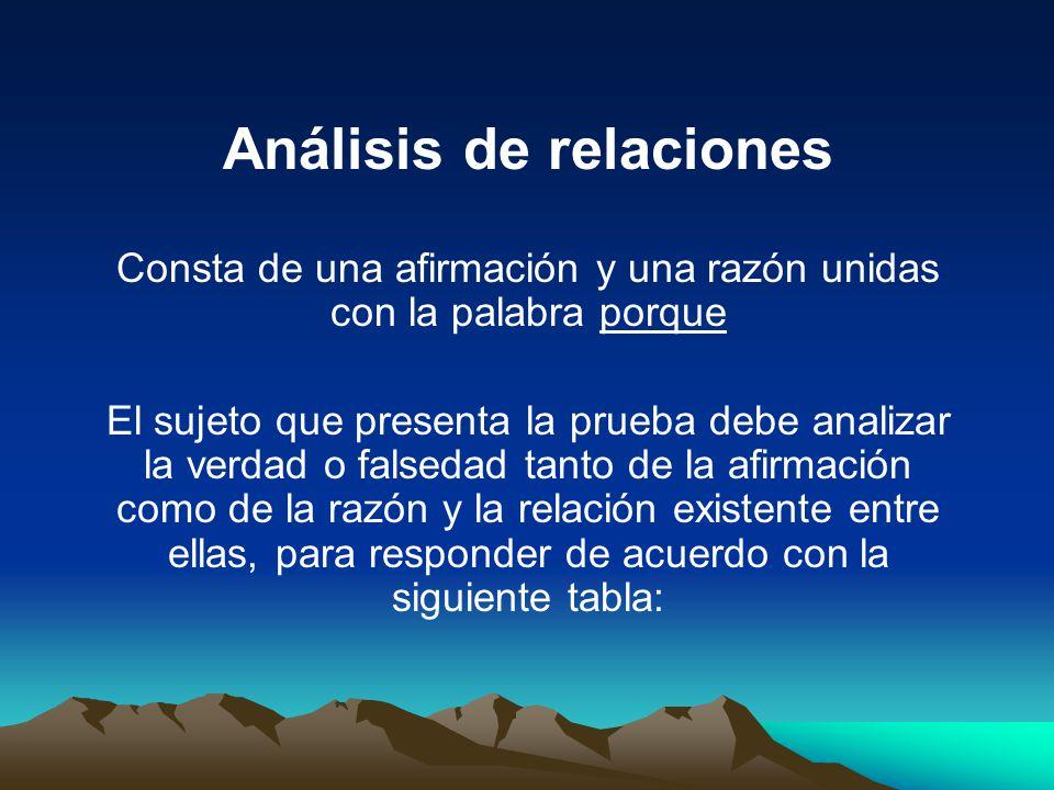 Análisis de relaciones Consta de una afirmación y una razón unidas con la palabra porque El sujeto que presenta la prueba debe analizar la verdad o fa