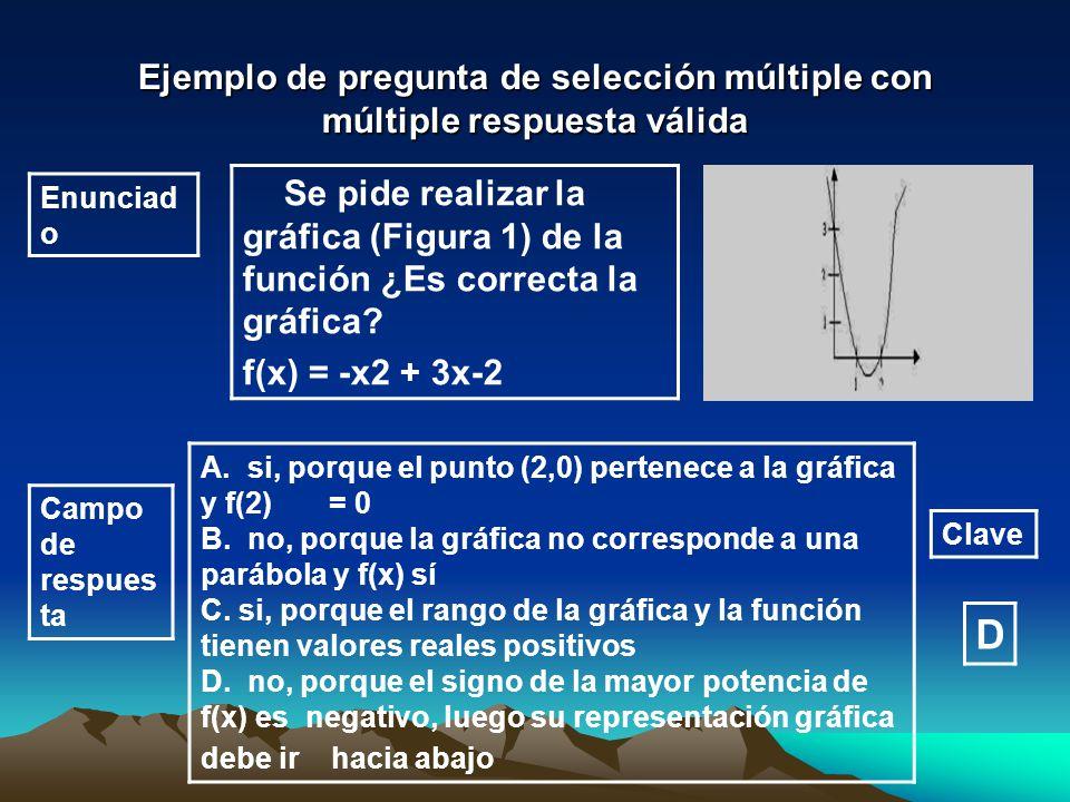 Ejemplo de pregunta de selección múltiple con múltiple respuesta válida Enunciad o Se pide realizar la gráfica (Figura 1) de la función ¿Es correcta l