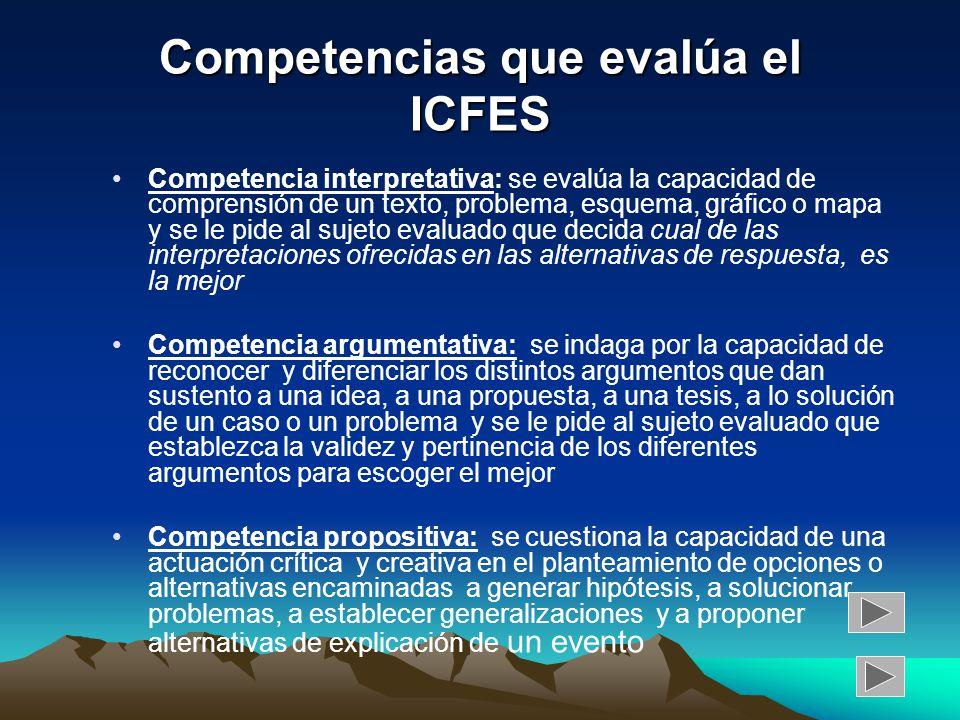 Competencias que evalúa el ICFES Competencia interpretativa: se evalúa la capacidad de comprensión de un texto, problema, esquema, gráfico o mapa y se