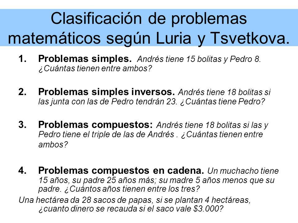 Clasificación de problemas matemáticos según Luria y Tsvetkova. 1.Problemas simples. Andrés tiene 15 bolitas y Pedro 8. ¿Cuántas tienen entre ambos? 2