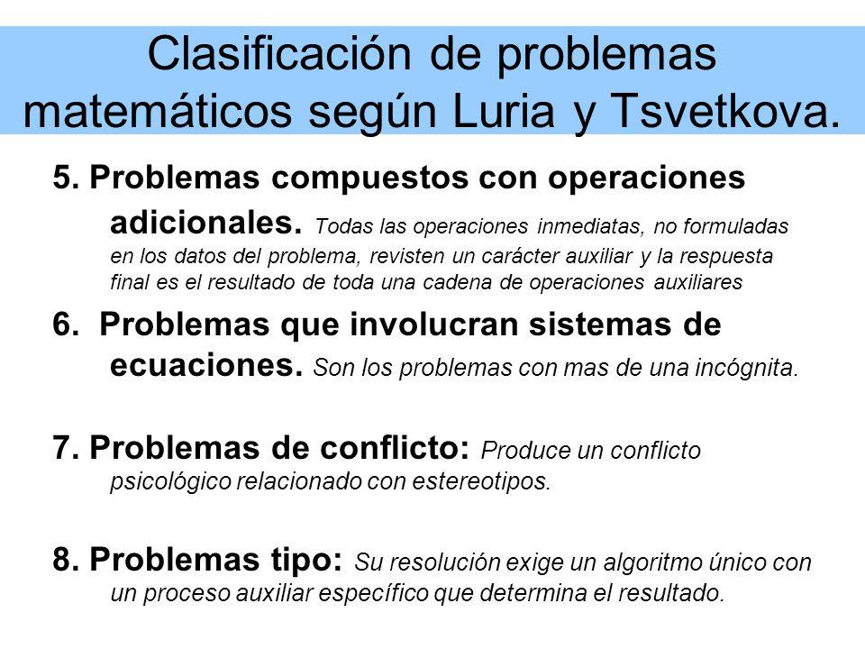 Clasificación de problemas matemáticos según Luria y Tsvetkova. 5. Problemas compuestos con operaciones adicionales. Todas las operaciones inmediatas,