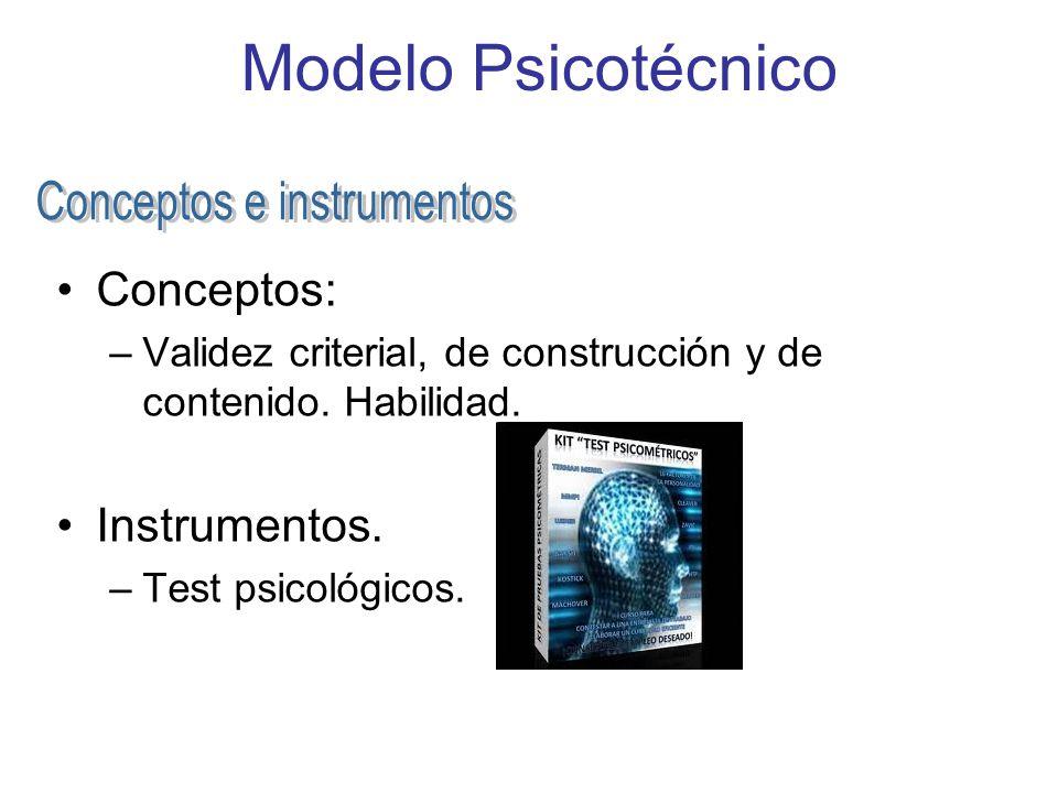 Modelo Psicotécnico Conceptos: –Validez criterial, de construcción y de contenido. Habilidad. Instrumentos. –Test psicológicos.