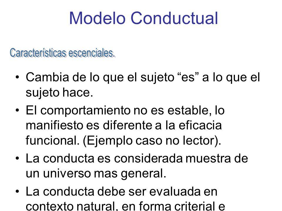 Modelo Conductual Cambia de lo que el sujeto es a lo que el sujeto hace. El comportamiento no es estable, lo manifiesto es diferente a la eficacia fun