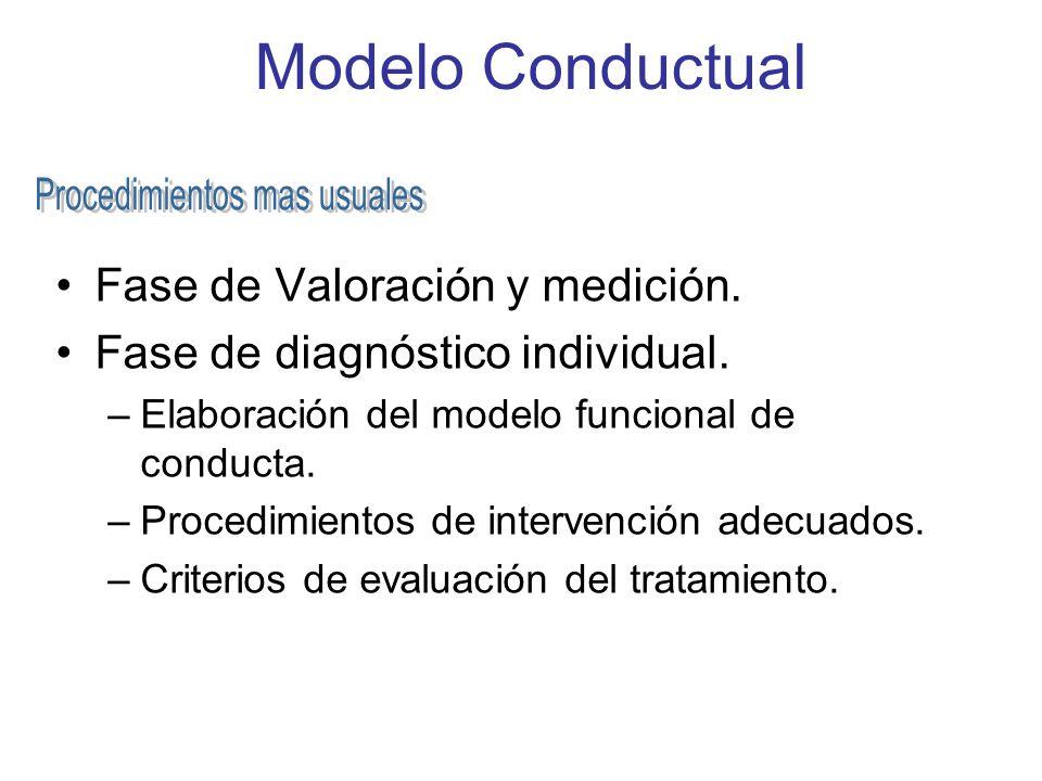 Modelo Conductual Fase de Valoración y medición. Fase de diagnóstico individual. –Elaboración del modelo funcional de conducta. –Procedimientos de int