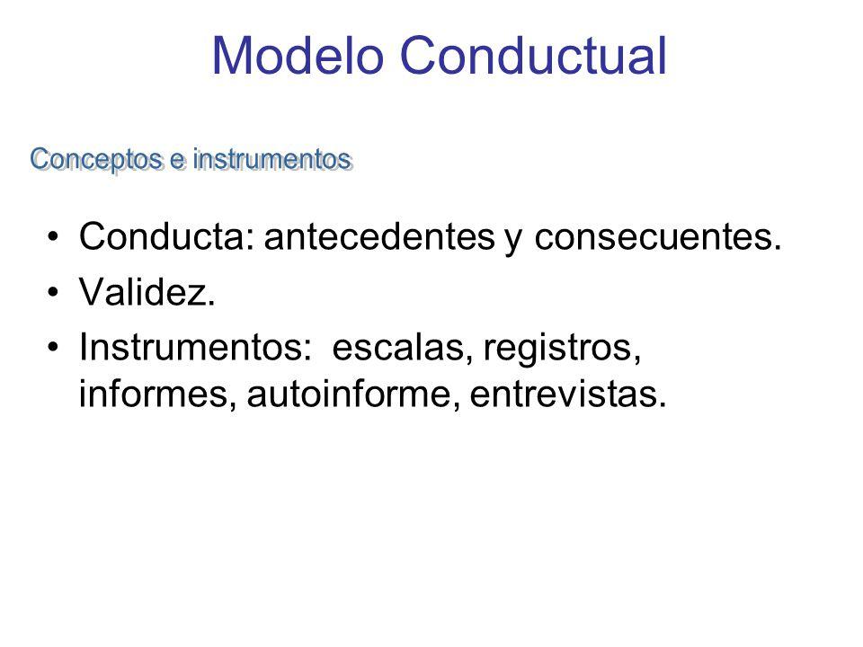 Modelo Conductual Conducta: antecedentes y consecuentes. Validez. Instrumentos: escalas, registros, informes, autoinforme, entrevistas.