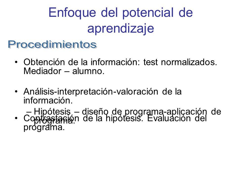 Enfoque del potencial de aprendizaje Obtención de la información: test normalizados. Mediador – alumno. Análisis-interpretación-valoración de la infor