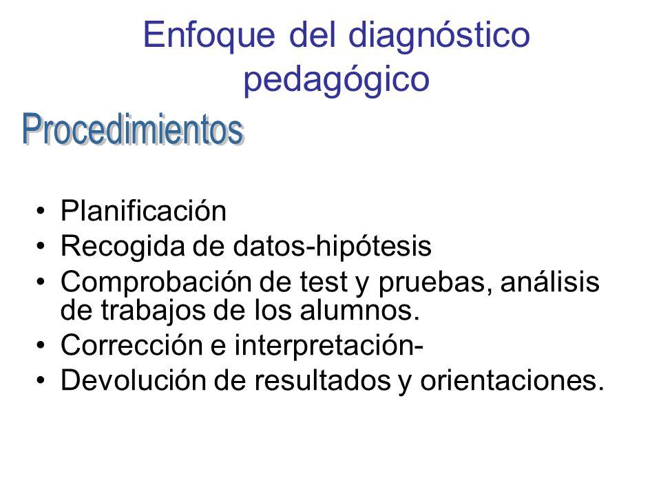 Enfoque del diagnóstico pedagógico Planificación Recogida de datos-hipótesis Comprobación de test y pruebas, análisis de trabajos de los alumnos. Corr
