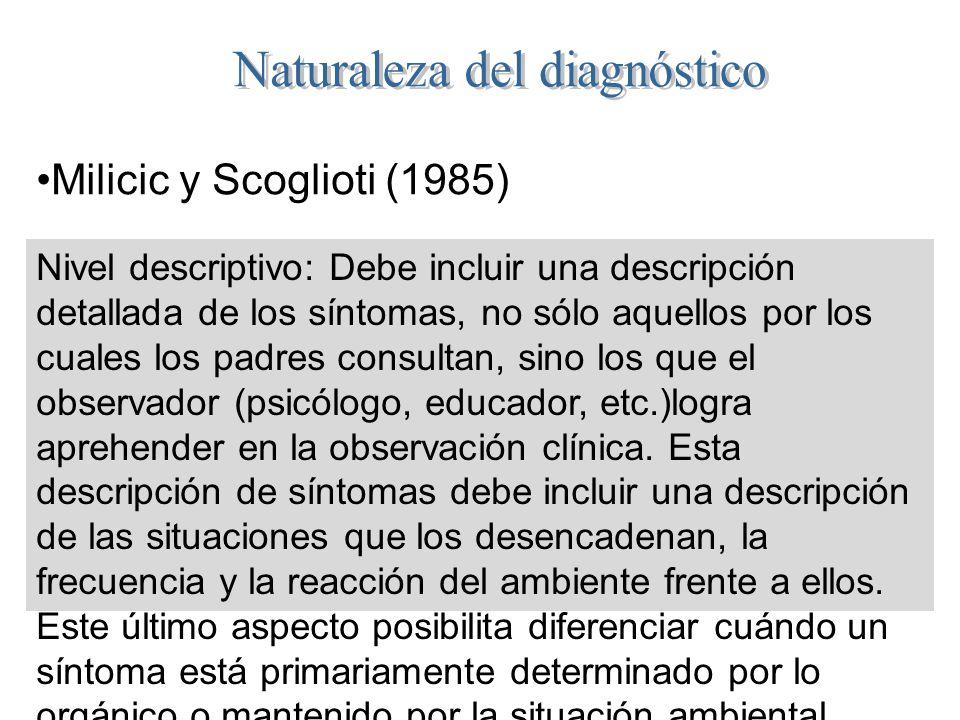 Milicic y Scoglioti (1985) Nivel descriptivo: Debe incluir una descripción detallada de los síntomas, no sólo aquellos por los cuales los padres consu