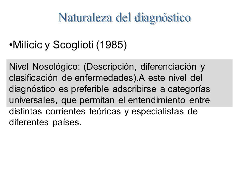 Milicic y Scoglioti (1985) Nivel Nosológico: (Descripción, diferenciación y clasificación de enfermedades).A este nivel del diagnóstico es preferible